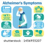 healthcare infographic about... | Shutterstock .eps vector #1456955207