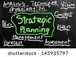 business ideas handwritten with ...   Shutterstock . vector #145935797
