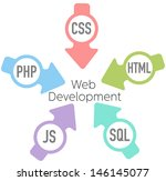 arrows point html css php sql... | Shutterstock .eps vector #146145077