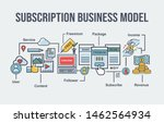 subscription business model... | Shutterstock .eps vector #1462564934