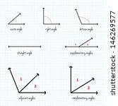 mathematical angles signs | Shutterstock .eps vector #146269577