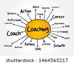 coaching mind map  business... | Shutterstock .eps vector #1464565217