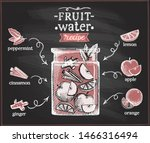 fruit water recipe with... | Shutterstock .eps vector #1466316494