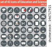 icon set of education and... | Shutterstock .eps vector #146717921