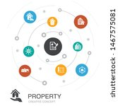 property colored circle concept ...