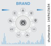 brand  infographic with icons....