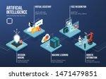 artificial intelligence ...   Shutterstock .eps vector #1471479851