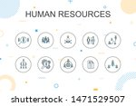 human resources trendy...