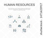human resources trendy line...