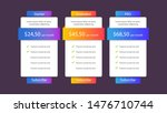 price table for your website.... | Shutterstock .eps vector #1476710744