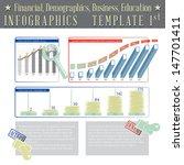 financial  demographics ... | Shutterstock .eps vector #147701411