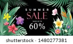 banners summer sale tropical...   Shutterstock .eps vector #1480277381