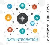 data integration trendy web... | Shutterstock .eps vector #1481054921