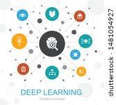 deep learning trendy web...