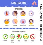medical vector poster pneumonia.... | Shutterstock .eps vector #1482197951