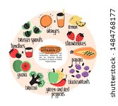 hand drawn vitamin c ascorbic... | Shutterstock .eps vector #1484768177