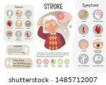 vector medical poster stroke....   Shutterstock .eps vector #1485712007