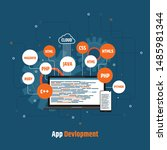 app development and web design  ...