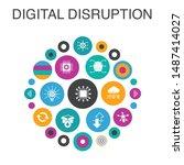 digital disruption infographic...