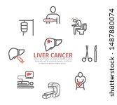 liver cencer symptoms banner ... | Shutterstock .eps vector #1487880074