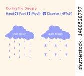 during the disease  children...   Shutterstock .eps vector #1488528797