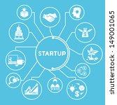 start up business concept...   Shutterstock .eps vector #149001065