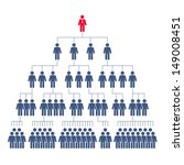 Corporate Hierarchy  Business...
