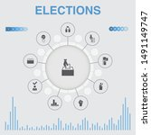 elections infographic with...