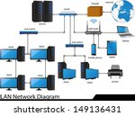 lan network diagram vector... | Shutterstock .eps vector #149136431