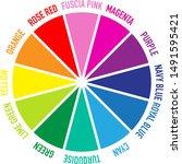an abstract colour wheel image | Shutterstock .eps vector #1491595421