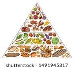 healthy food plan pyramid.... | Shutterstock .eps vector #1491945317