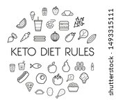 keto diet nutrition plan icons... | Shutterstock .eps vector #1493315111