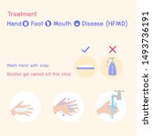 treatment for hand foot mouth...   Shutterstock .eps vector #1493736191