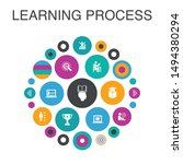 learning process infographic...