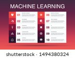 machine learning infographic 10 ...