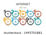 internet infographic design...
