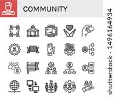 set of community icons such as... | Shutterstock .eps vector #1496164934