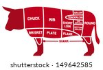 animal,barbecue,beef,beef chart,beef cut,beef cuts chart,beef tenderloin,bovine,brisket,broiling,bull,butcher,butchery,chart,chef