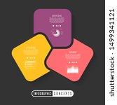 vector infographics template... | Shutterstock .eps vector #1499341121