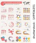 vector pie chart infographic... | Shutterstock .eps vector #149936351