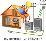 solar power with solar cell on... | Shutterstock .eps vector #1499514647