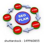 3d illustration of process of... | Shutterstock . vector #149960855