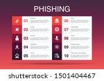phishing infographic 10 option...