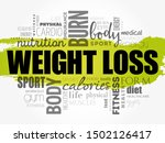 weight loss word cloud collage  ... | Shutterstock .eps vector #1502126417