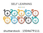 self learning infographic...