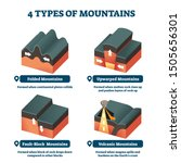 Four Types Of Mountains Vector...