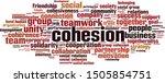 Cohesion Word Cloud Concept....