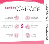 Prevention Of Breast Cancer....