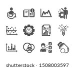 set of education icons  such as ... | Shutterstock .eps vector #1508003597