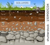 soil layers diagram with grass  ... | Shutterstock .eps vector #1509005234